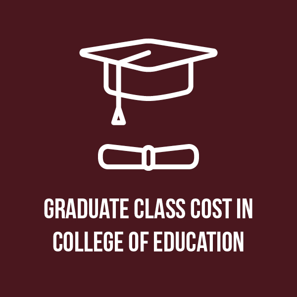 Graduate Class Cost in College of Education